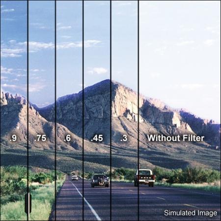 Lee Filters SW150 ND 0.9 Grad Soft 150mmx170mm - filtru densitate neutra
