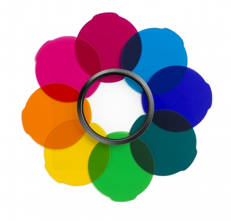 Manfrotto  MLFILTERCOL - set filtre multicolor pentru Lumie